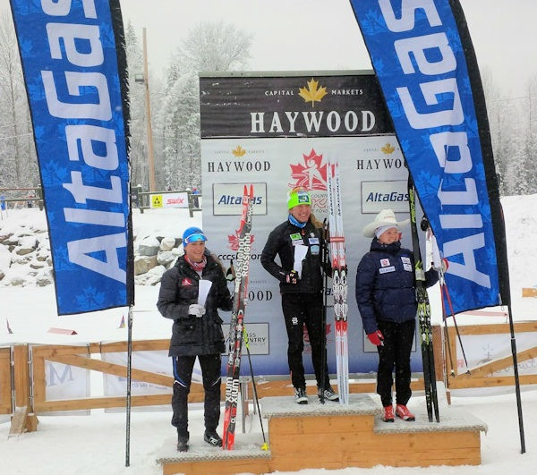 USA's Caitlin and Brian Gregg Win Rossland Haywood NorAm 5 ...